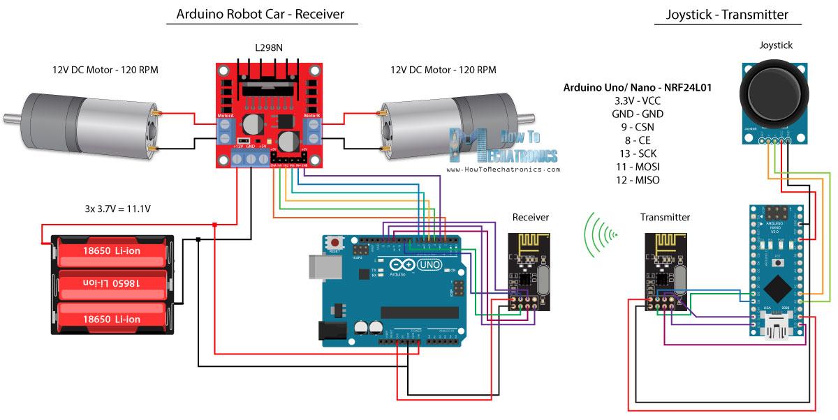 NRF24L01-Wireless-Arduino-Robot-Car-Control-Circuit-Schematic Pir Schematic on spring reverb schematic, variable power supply schematic, camera schematic, lm317 schematic, motion sensor schematic, inverter gate schematic, pwm schematic, dc motor speed control schematic, theremin schematic, ups schematic, gps schematic, led schematic, poe schematic, adjustable power supply schematic, sensor symbol schematic, magnetic contact schematic,